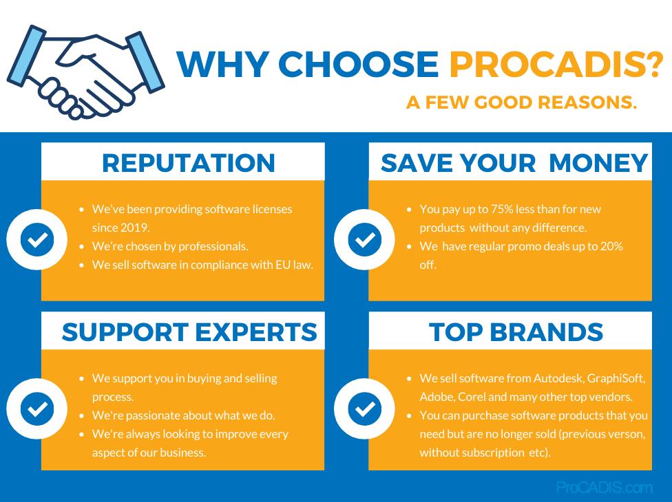 Reasons to choose ProCADIS store